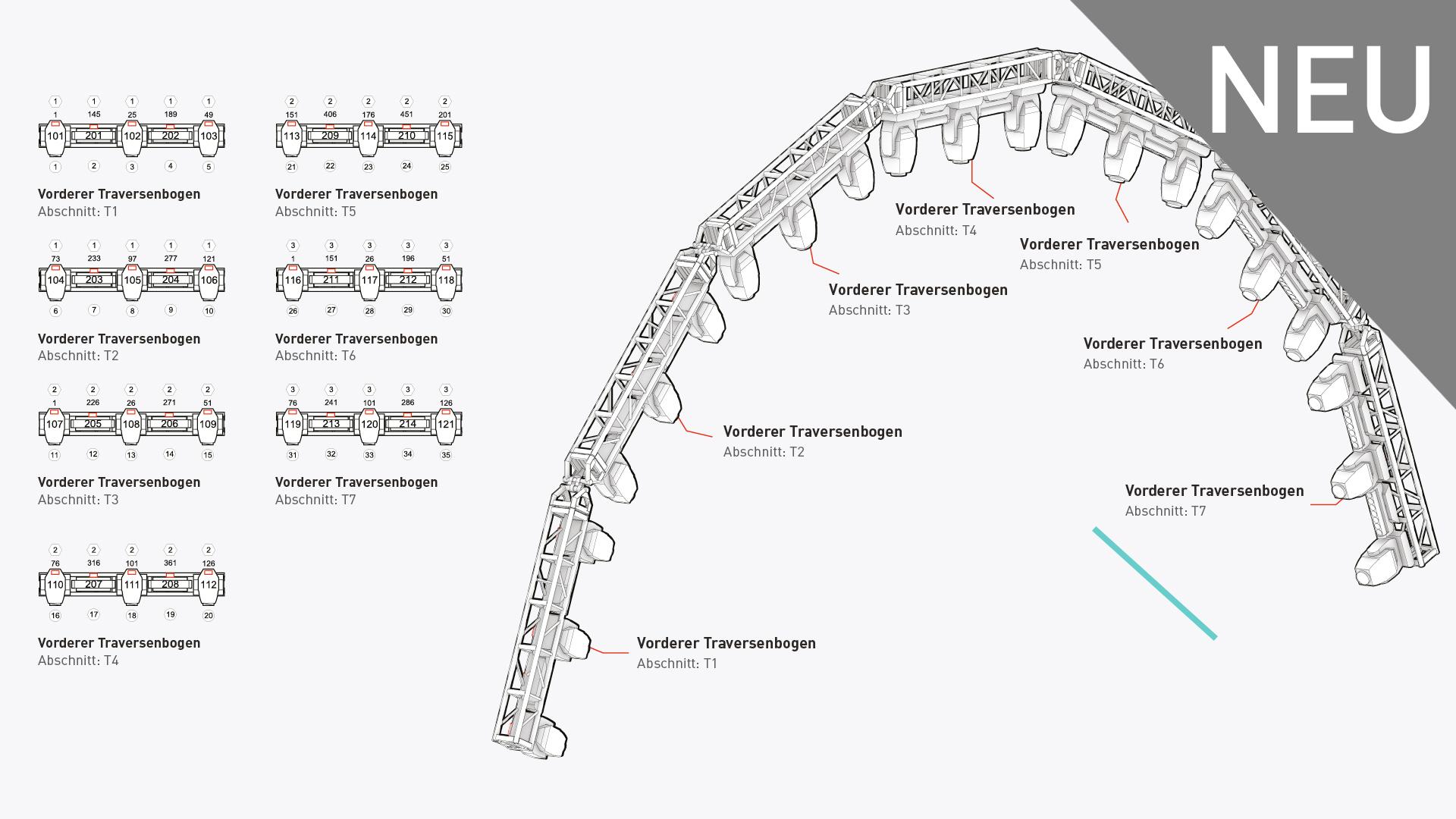 thumbnail-VWSL-neuerungen-schematische-ansichten