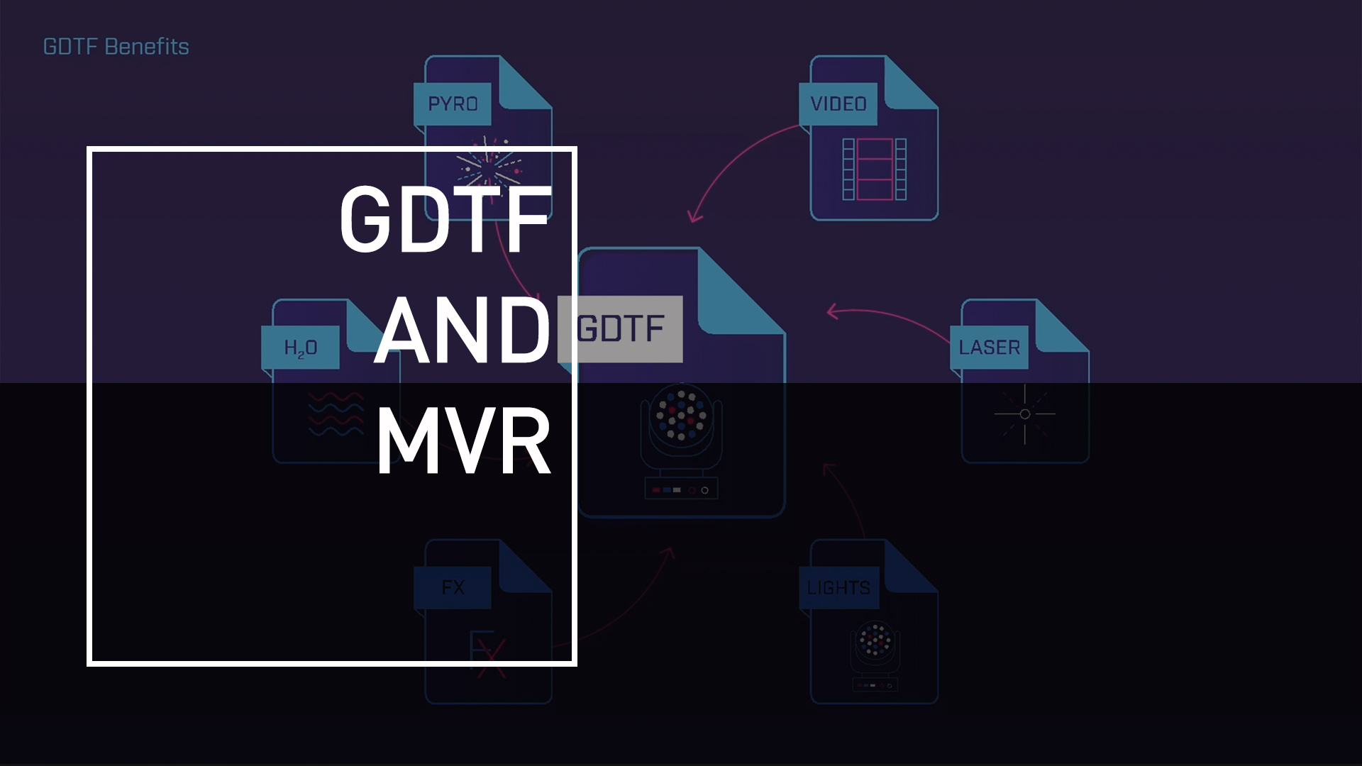 thumbnail-WVSL-webinar-gdtf-and-mvr